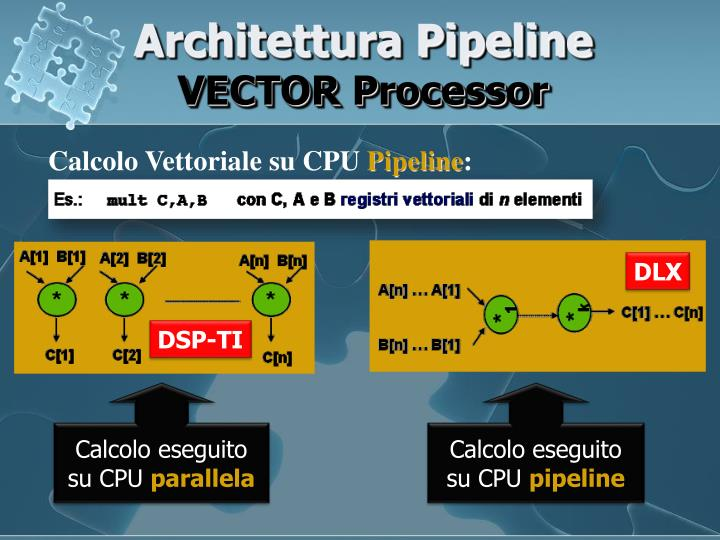 Architettura Pipeline