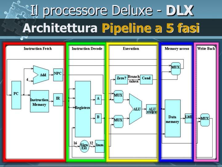 Il processore Deluxe -