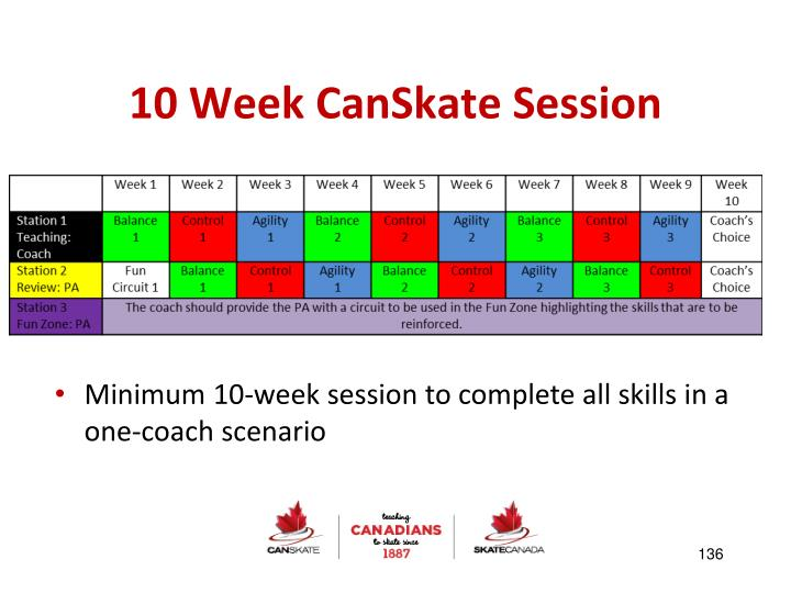 10 Week CanSkate Session