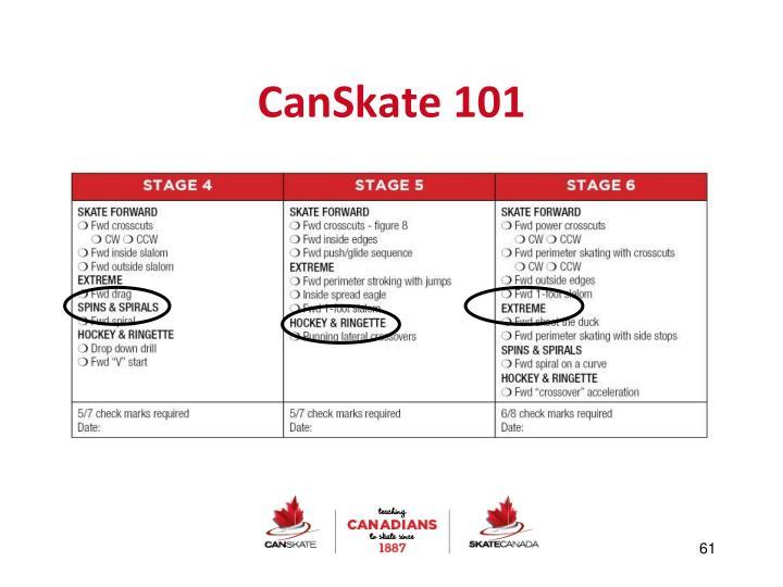 CanSkate 101