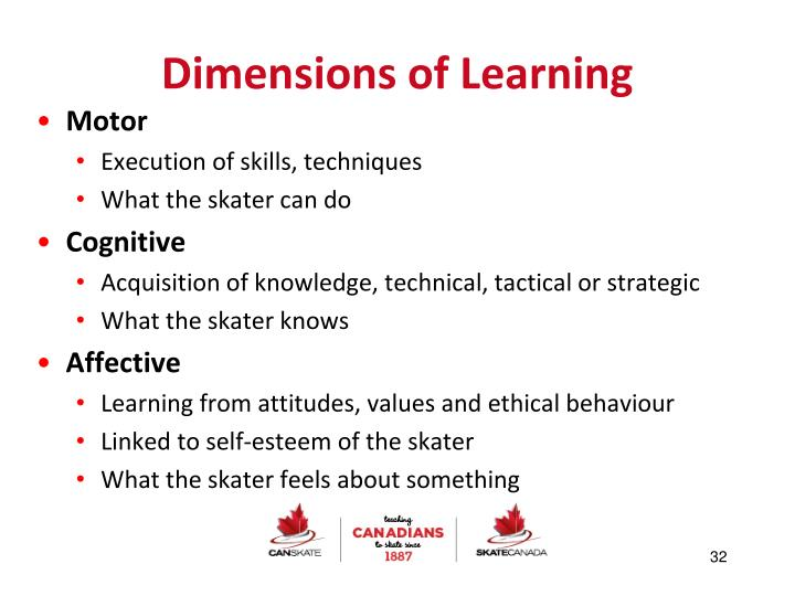 Dimensions of Learning