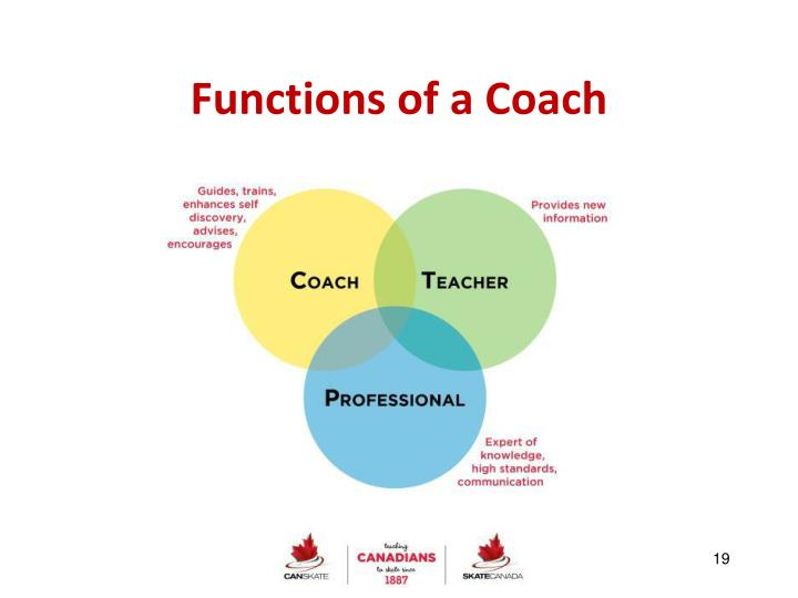 Functions of a Coach