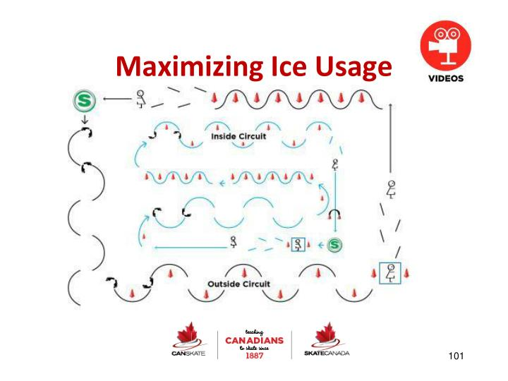 Maximizing Ice Usage