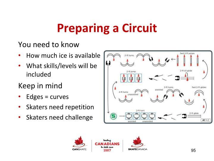 Preparing a Circuit