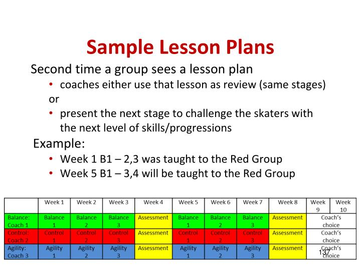 Sample Lesson Plans