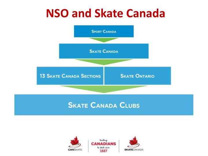 NSO and Skate Canada