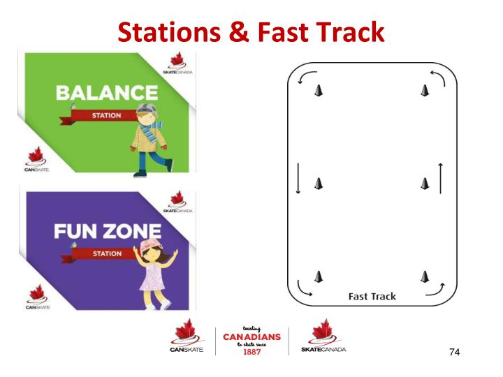 Stations & Fast Track