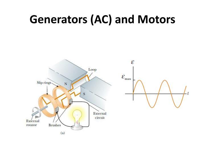 Generators (AC) and Motors