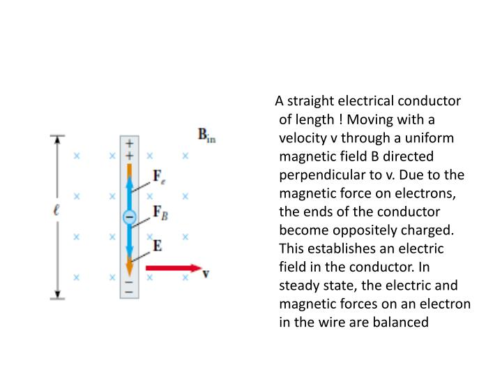A straight electrical conductor of length ! Moving