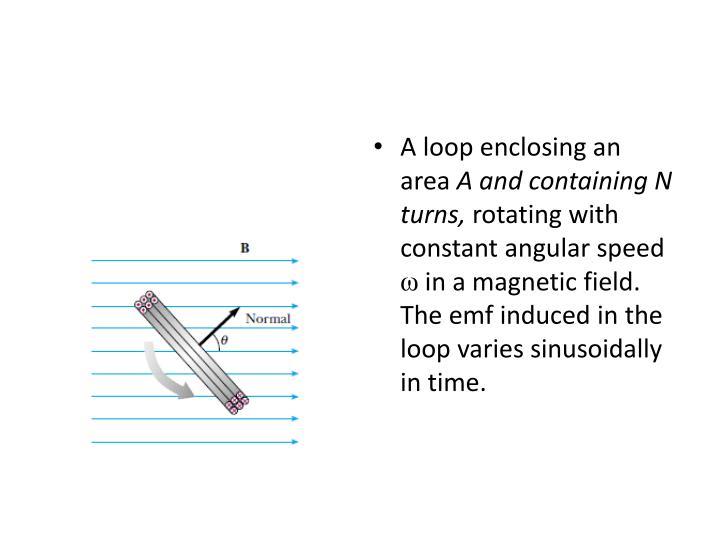 A loop enclosing an