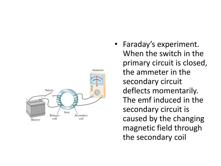 Faraday's experiment. When the switch in the primary circuit is
