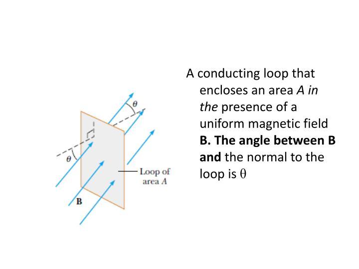 A conducting loop