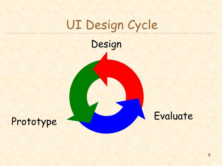 UI Design Cycle