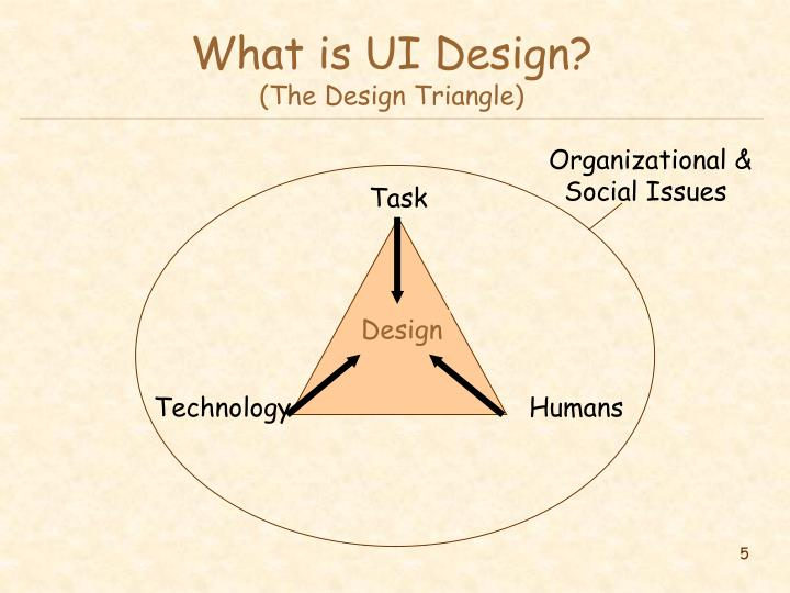 Organizational &