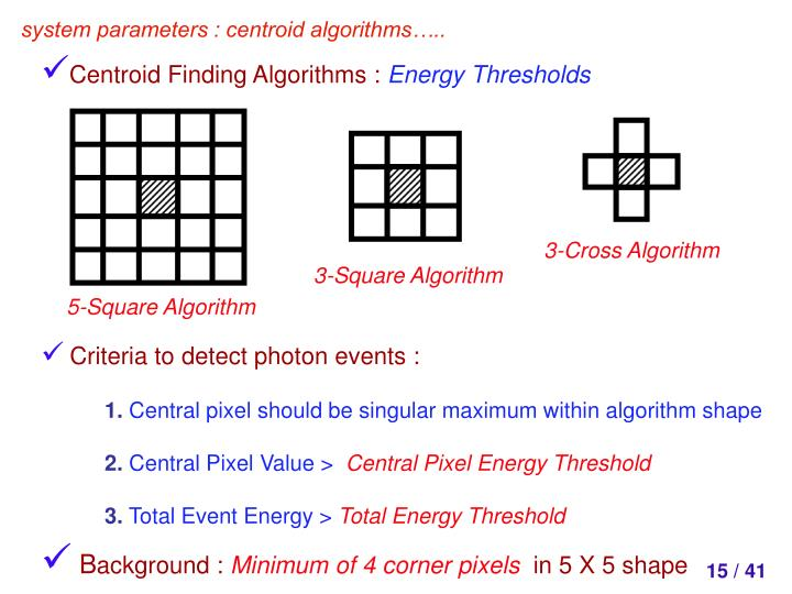 3-Cross Algorithm