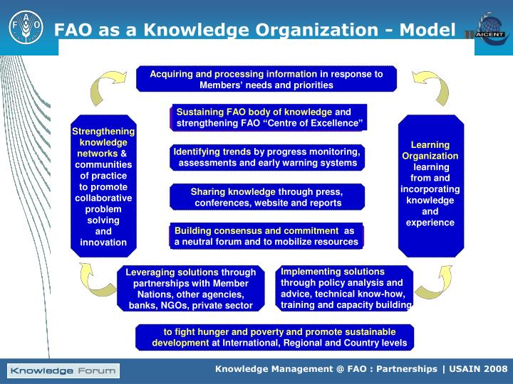 FAO as a Knowledge Organization - Model