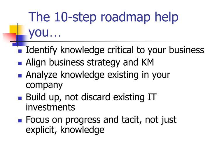 The 10-step roadmap help you