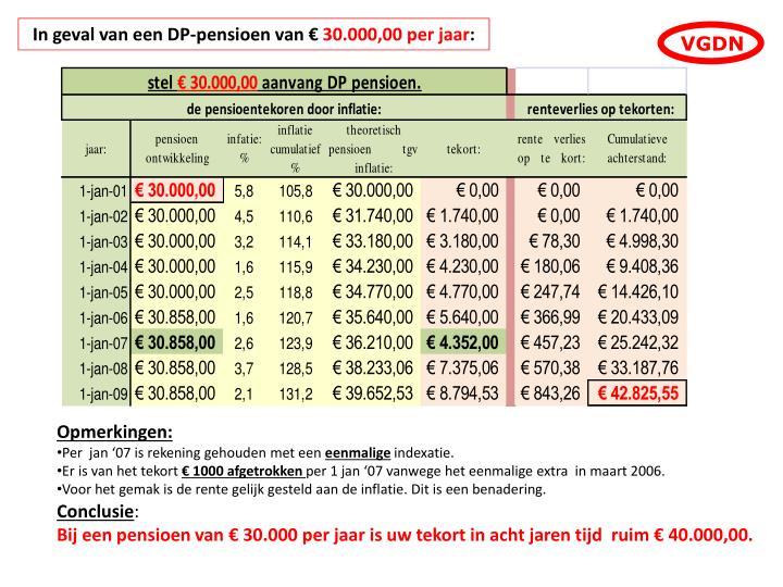 In geval van een DP-pensioen van €