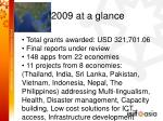 2009 at a glance