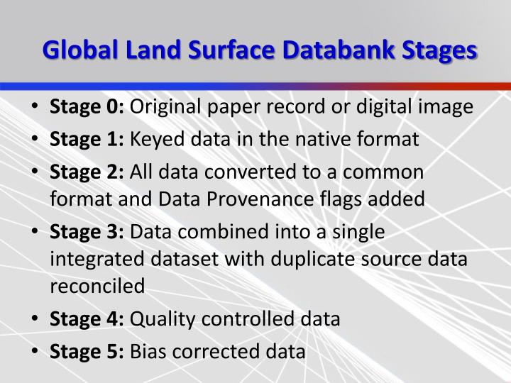 Global Land Surface Databank Stages