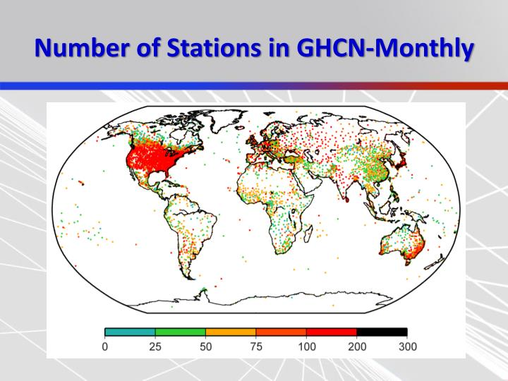 Number of Stations in GHCN-Monthly