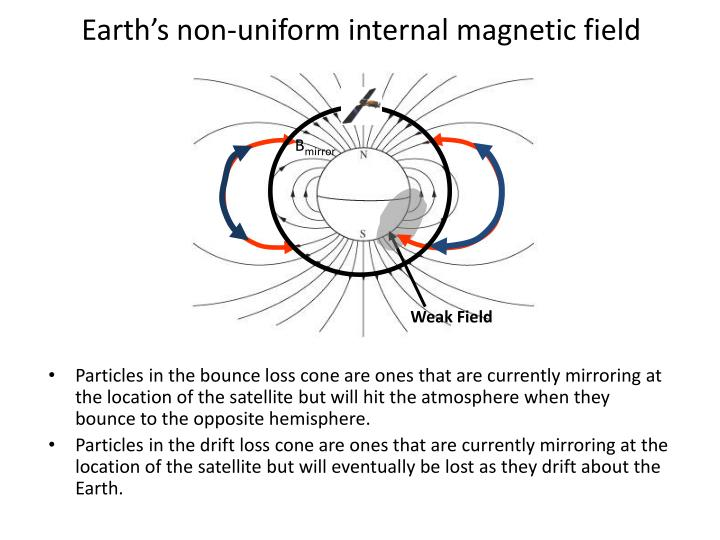 Earth's non-uniform internal magnetic field