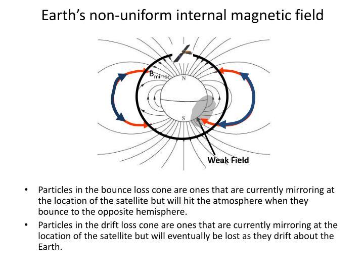 Earth's non-uniform internal magnetic field