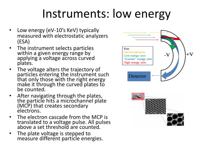Instruments: low energy