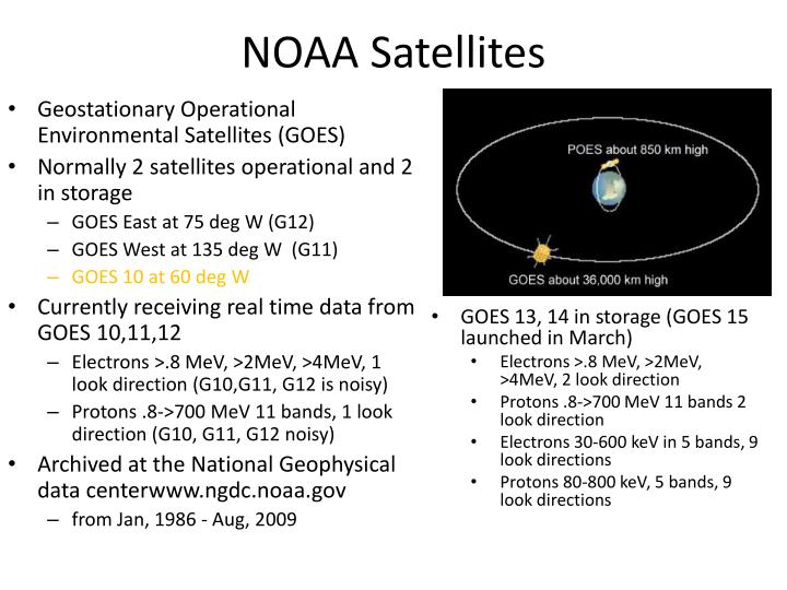 NOAA Satellites