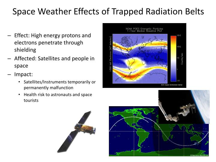 Space Weather Effects of Trapped Radiation Belts