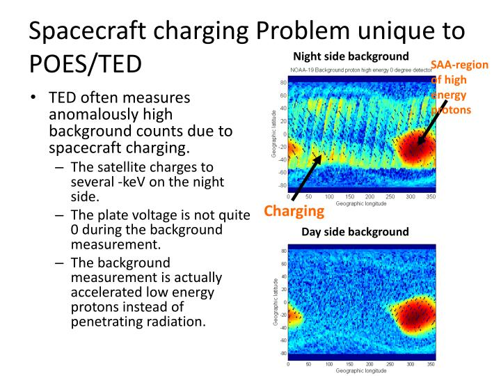 Spacecraft charging Problem unique to POES/TED