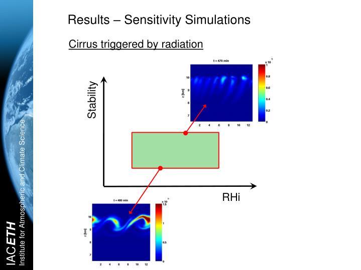 Results – Sensitivity Simulations