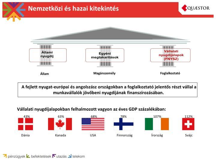 Nemzetközi és hazai