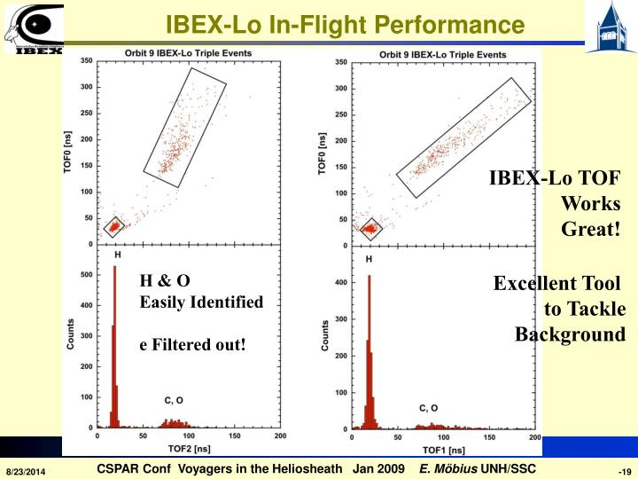IBEX-Lo In-Flight Performance