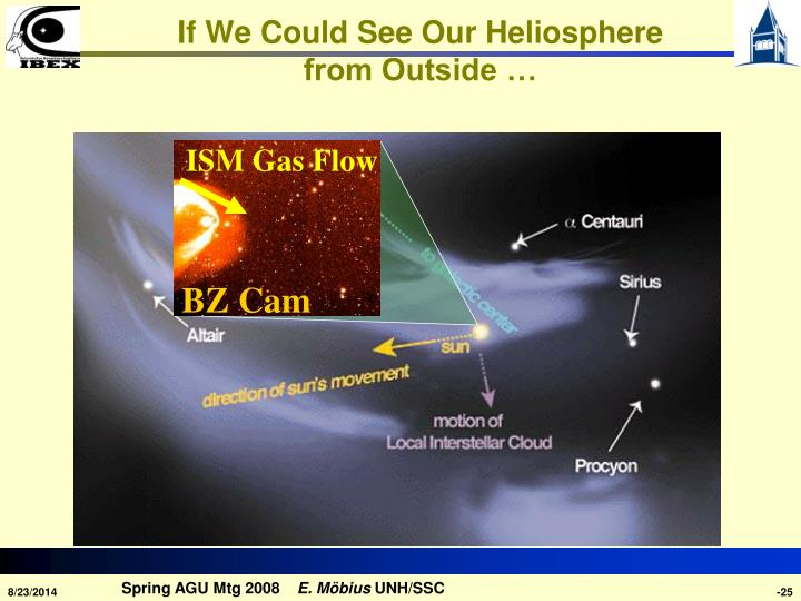 If We Could See Our Heliosphere