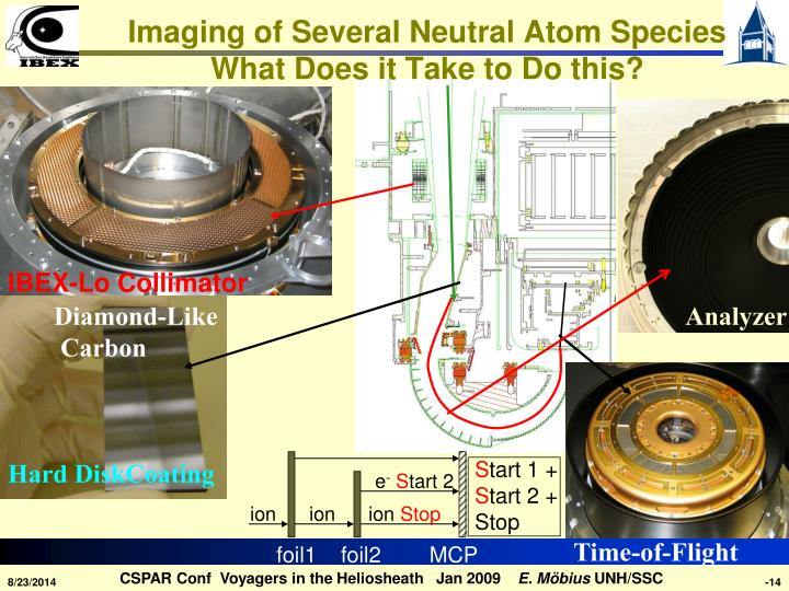 Imaging of Several Neutral Atom Species