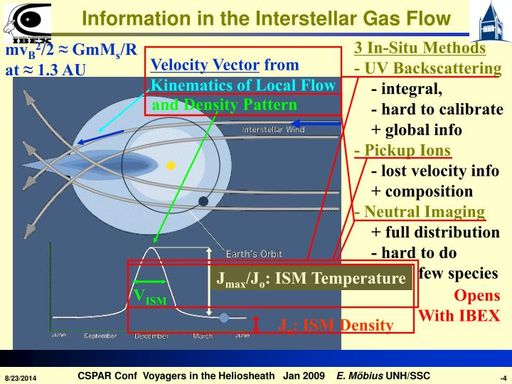 Information in the Interstellar Gas Flow