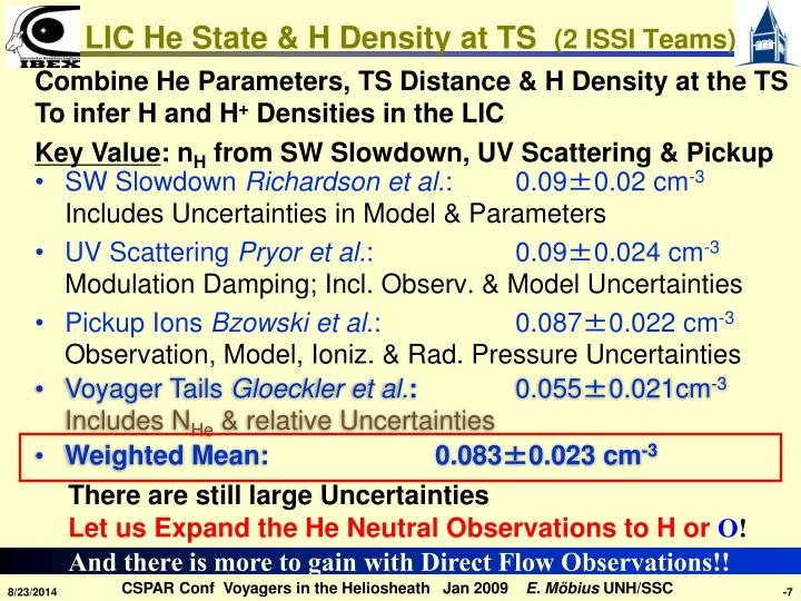 LIC He State & H Density at TS