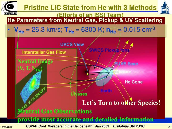 Pristine LIC State from He with 3 Methods