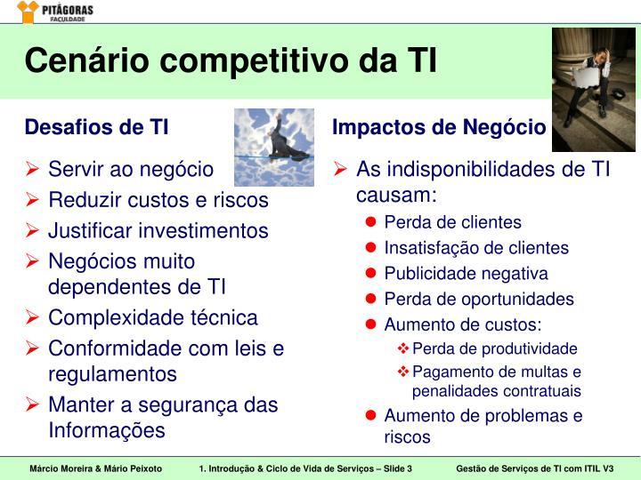 Cenário competitivo da TI