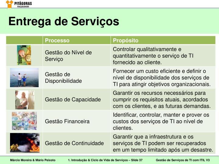 Entrega de Serviços