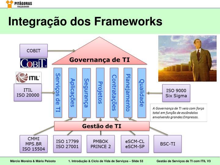 Integração dos Frameworks