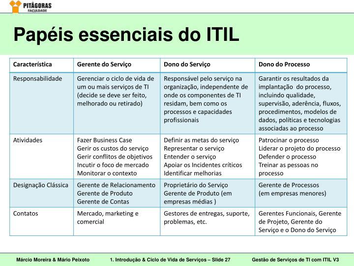 Papéis essenciais do ITIL