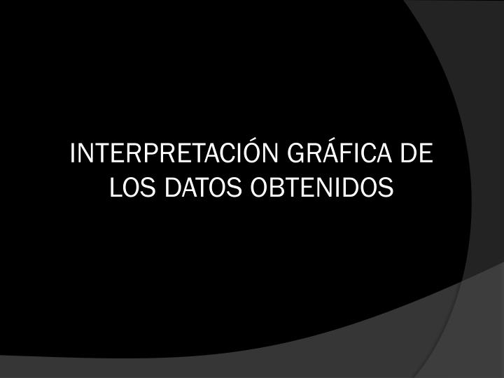 INTERPRETACIÓN GRÁFICA DE LOS DATOS OBTENIDOS