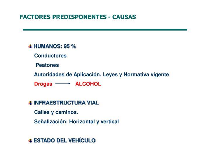 FACTORES PREDISPONENTES - CAUSAS