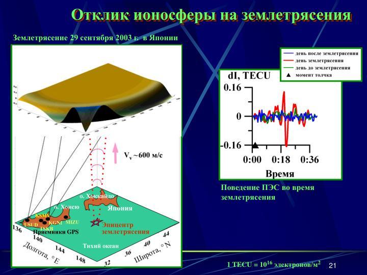 Отклик ионосферы на землетрясения