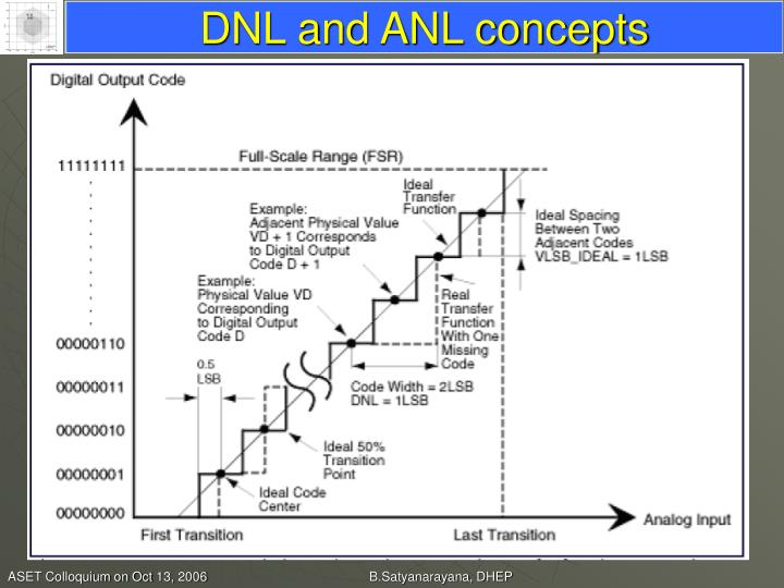 DNL and ANL concepts