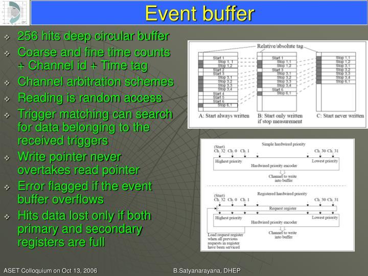Event buffer