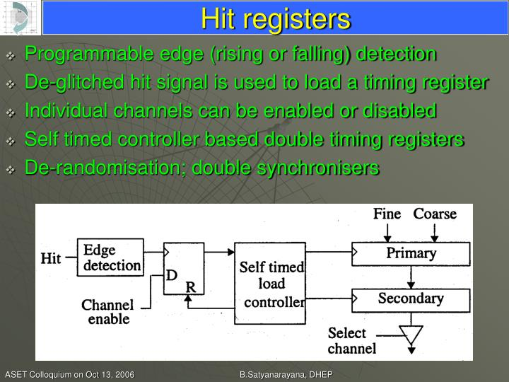 Hit registers