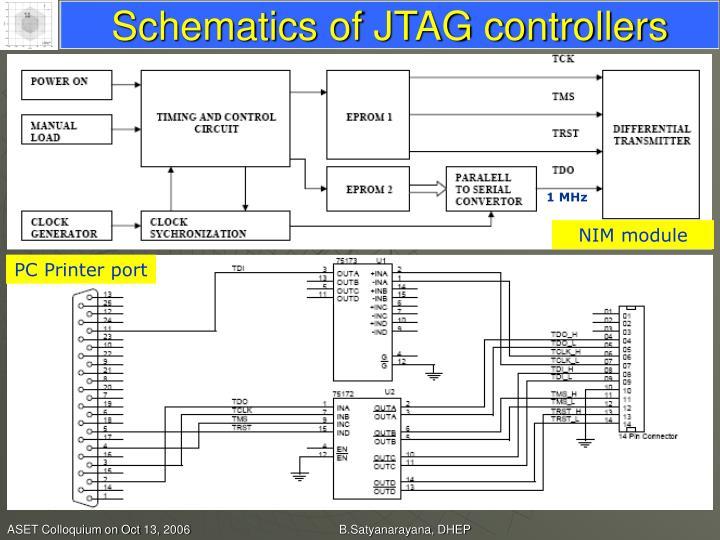 Schematics of JTAG controllers